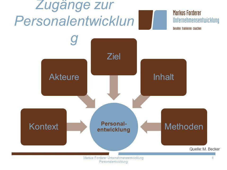 Personal- und Unternehmensentwicklung
